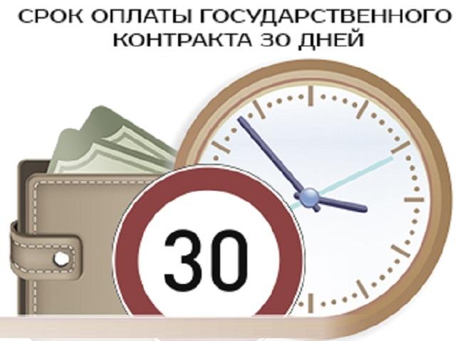 Оплата заказчиком товаров, работ, услуг не в 30-дневный срок с даты приемки!