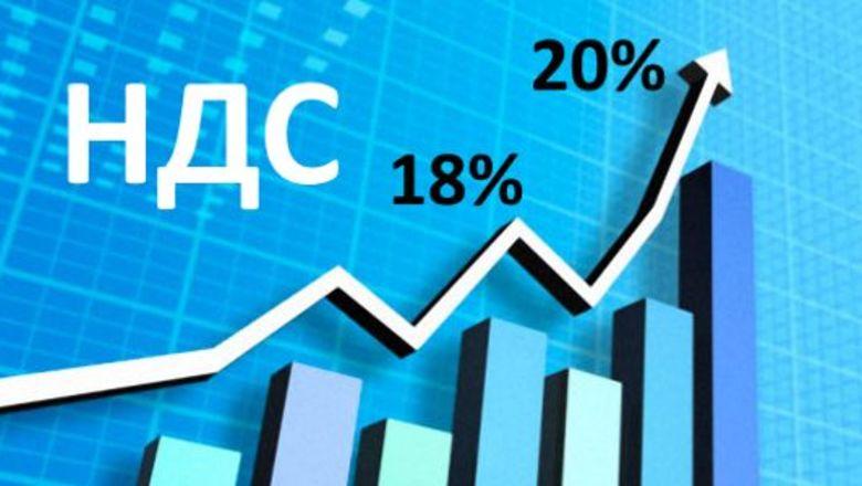 Доп. соглашение об изменении цены контракта в пределах увеличения ставки НДС