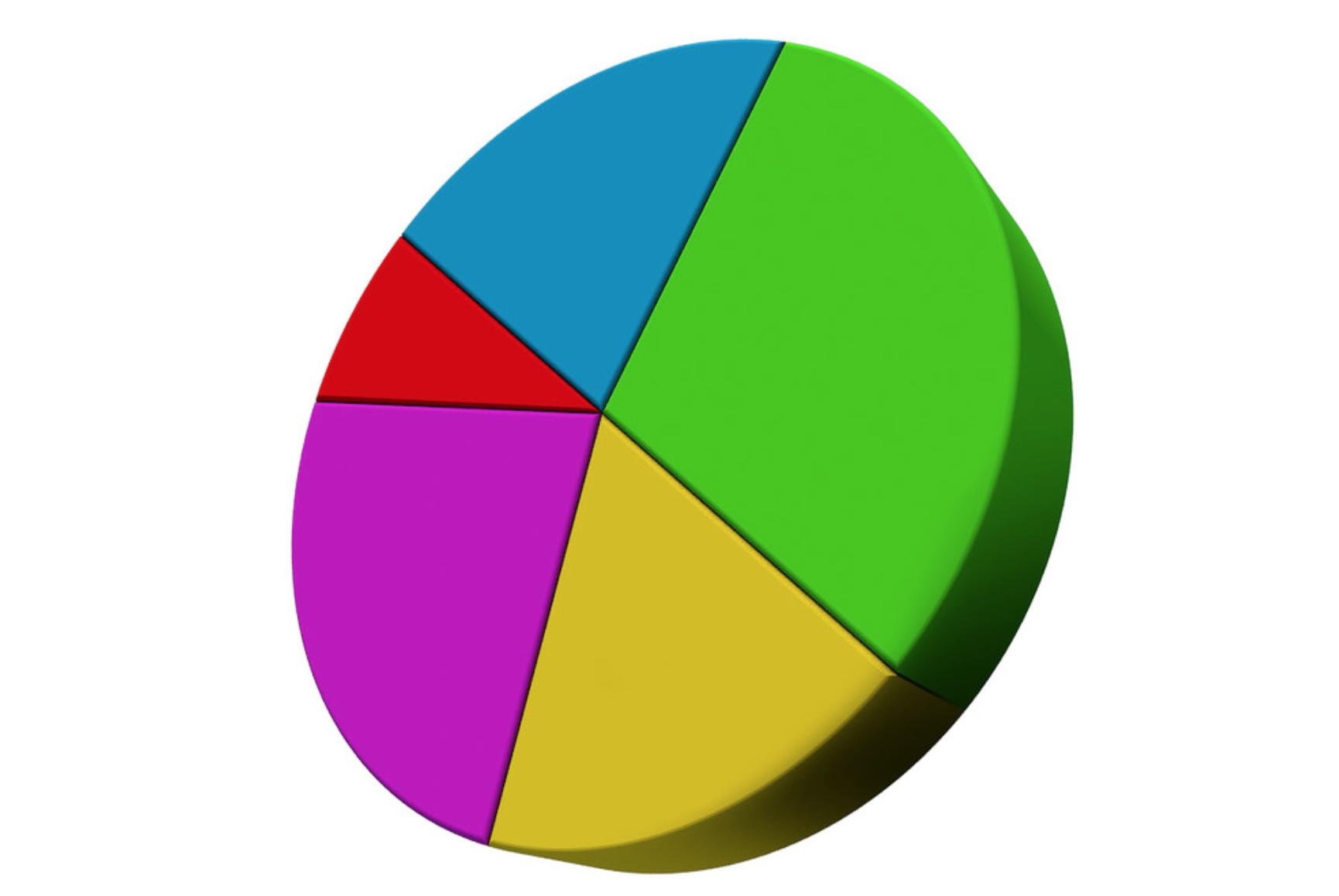 Как рассчитать ГОЗ среди субъектов МСП по 223-ФЗ в 2021 году